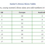 taille des robes dans le monde pour les jeunes filles