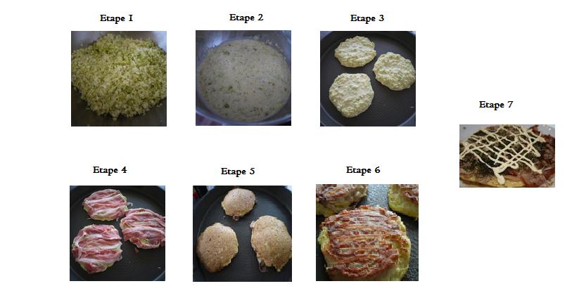 Recette Okonomiyaki façon Osaka Kansai en 7 étapes
