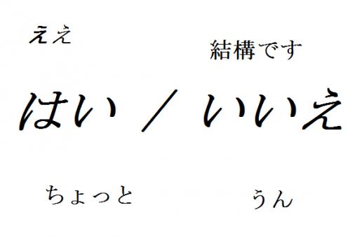 Oui et non en japonais, comment exprimer accord et refus