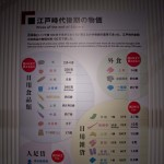 Musée Edo-Tokyo (10)
