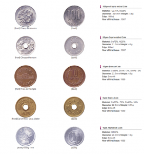 pièces japonaises