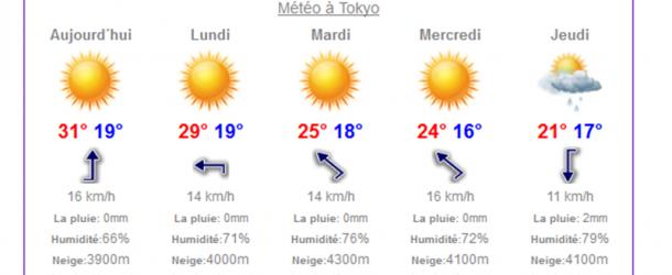Météo au Japon : les prévisions météorologiques gratuites