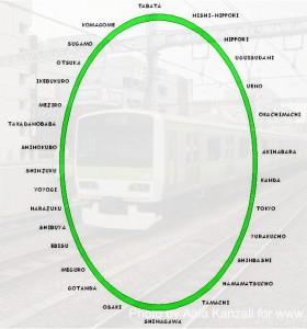 Yamanote Line à Tokyo - tracé et stations