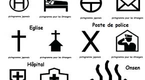 15 nouveaux pictogrammes sur les cartes au Japon